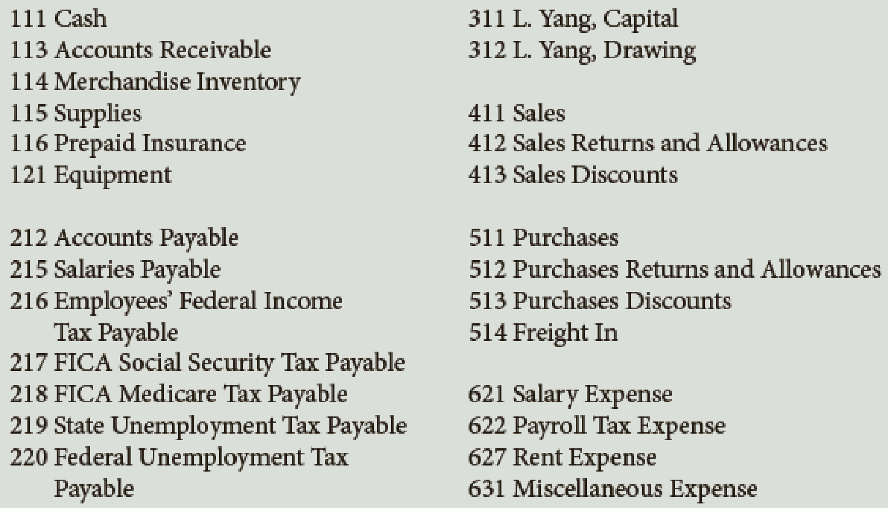 Chapter 10, Problem 1PB, The following transactions were completed by Yang Restaurant Equipment during January, the first
