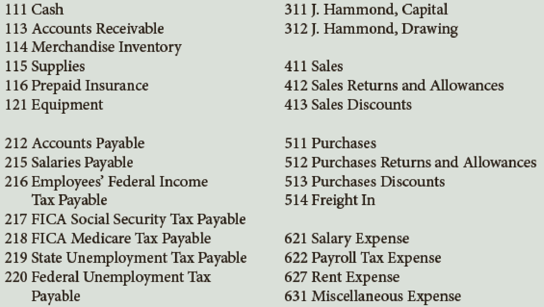 Chapter 10, Problem 4PA, The following transactions were completed by Hammond Auto Supply during January, which is the first