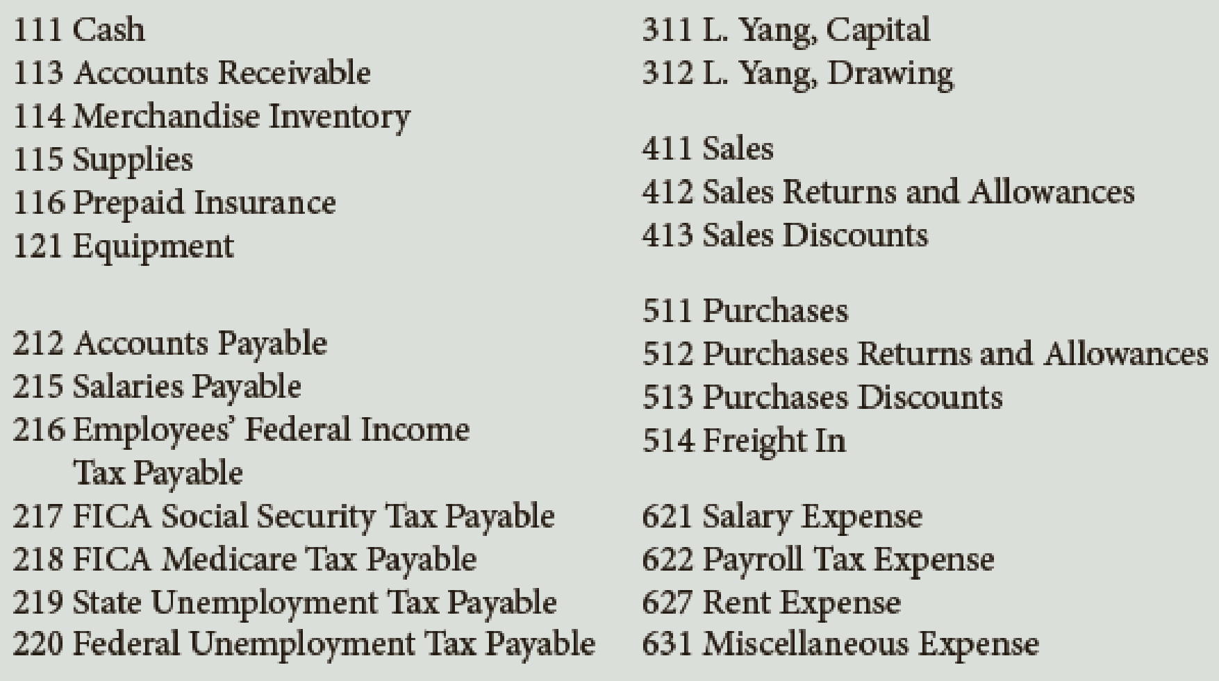 Chapter 10, Problem 4PB, The following transactions were completed by Yang Restaurant Equipment during January, the first