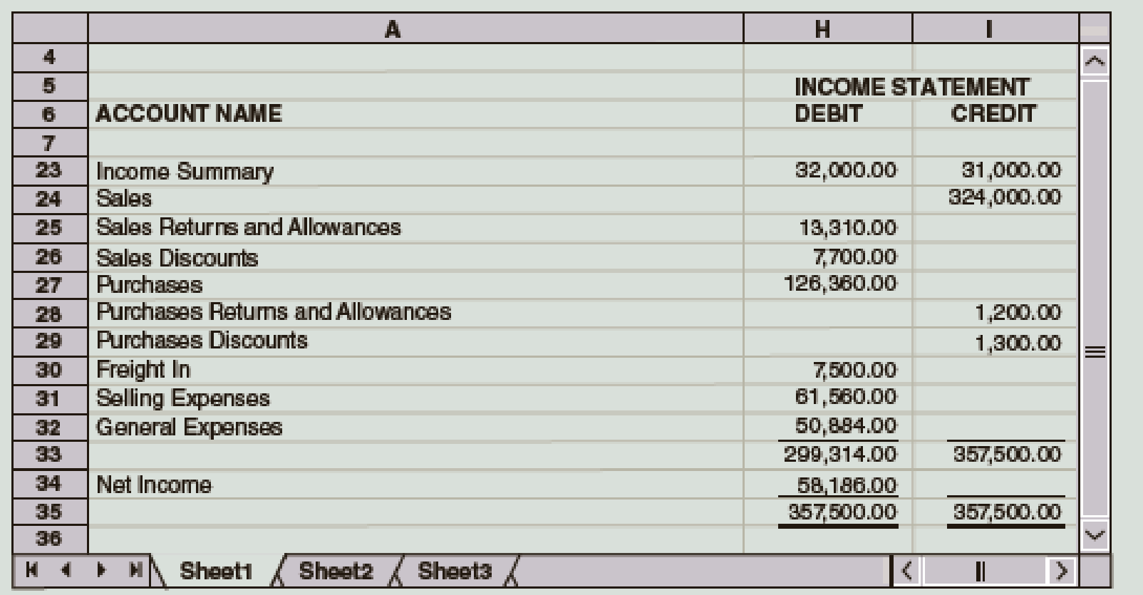 Chapter 12, Problem 4E, The Income Statement columns of the August 31 (year-end) work sheet for Ralley Company are shown