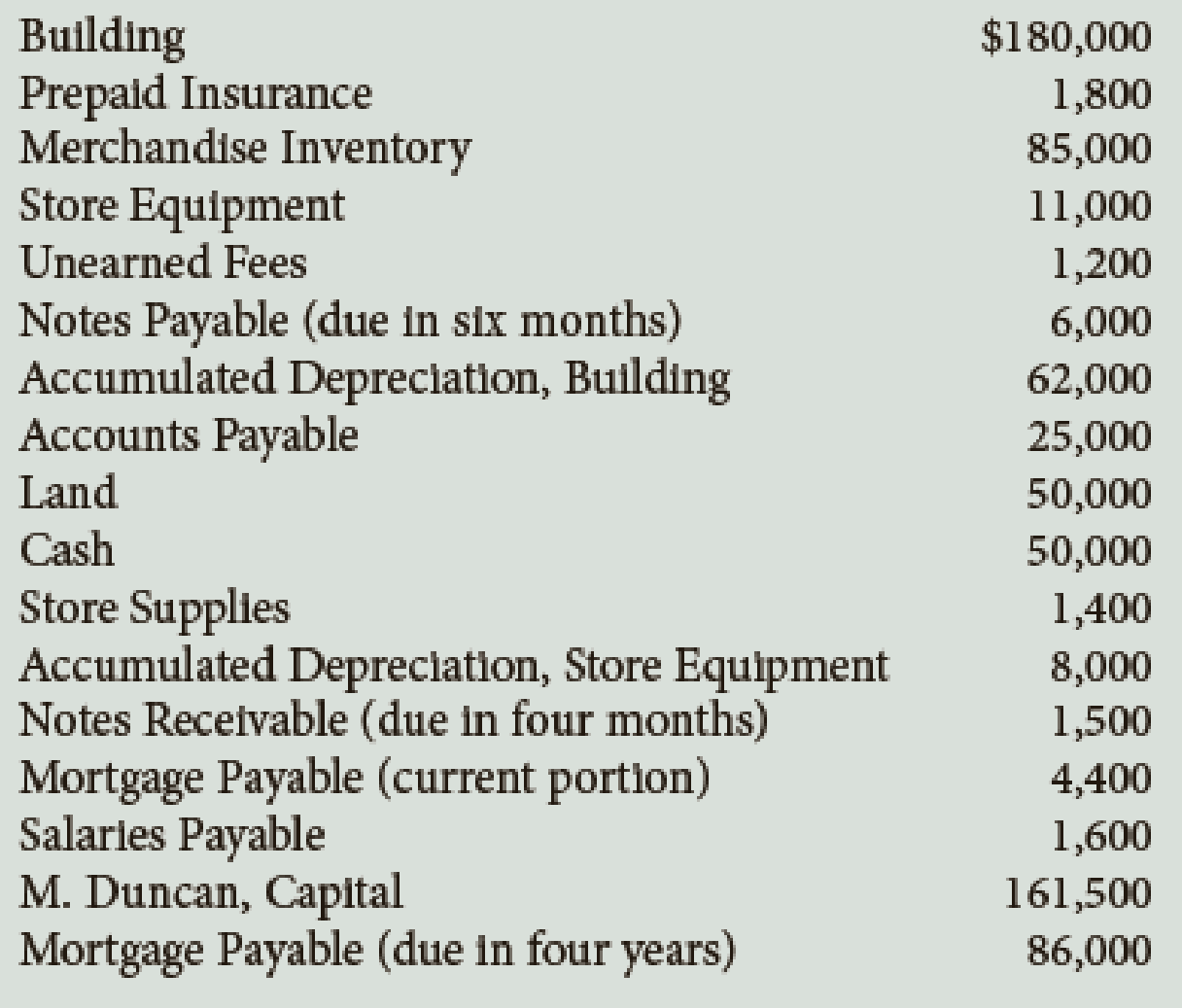 Chapter 12, Problem 6E, On December 31, 20--, the following selected accounts and amounts appeared on the balance sheet for