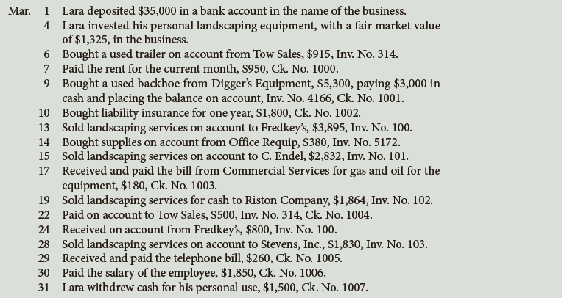 Chapter 3, Problem 4PA, Laras Landscaping Service has the following chart of accounts: The following transactions were , example  2