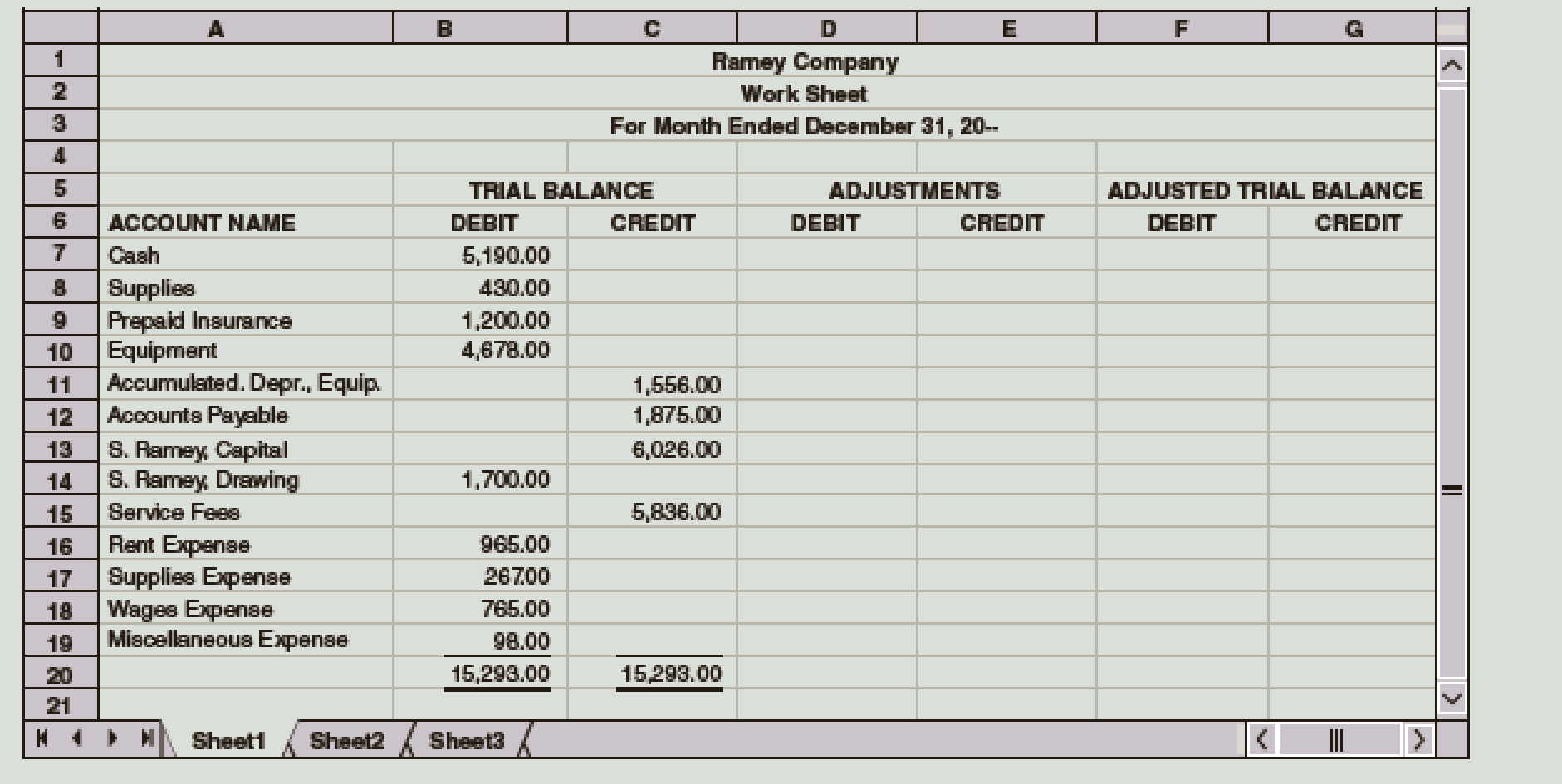 Chapter 4, Problem 5E, Complete the work sheet for Ramey Company, dated December 31, 20, through the adjusted trial balance