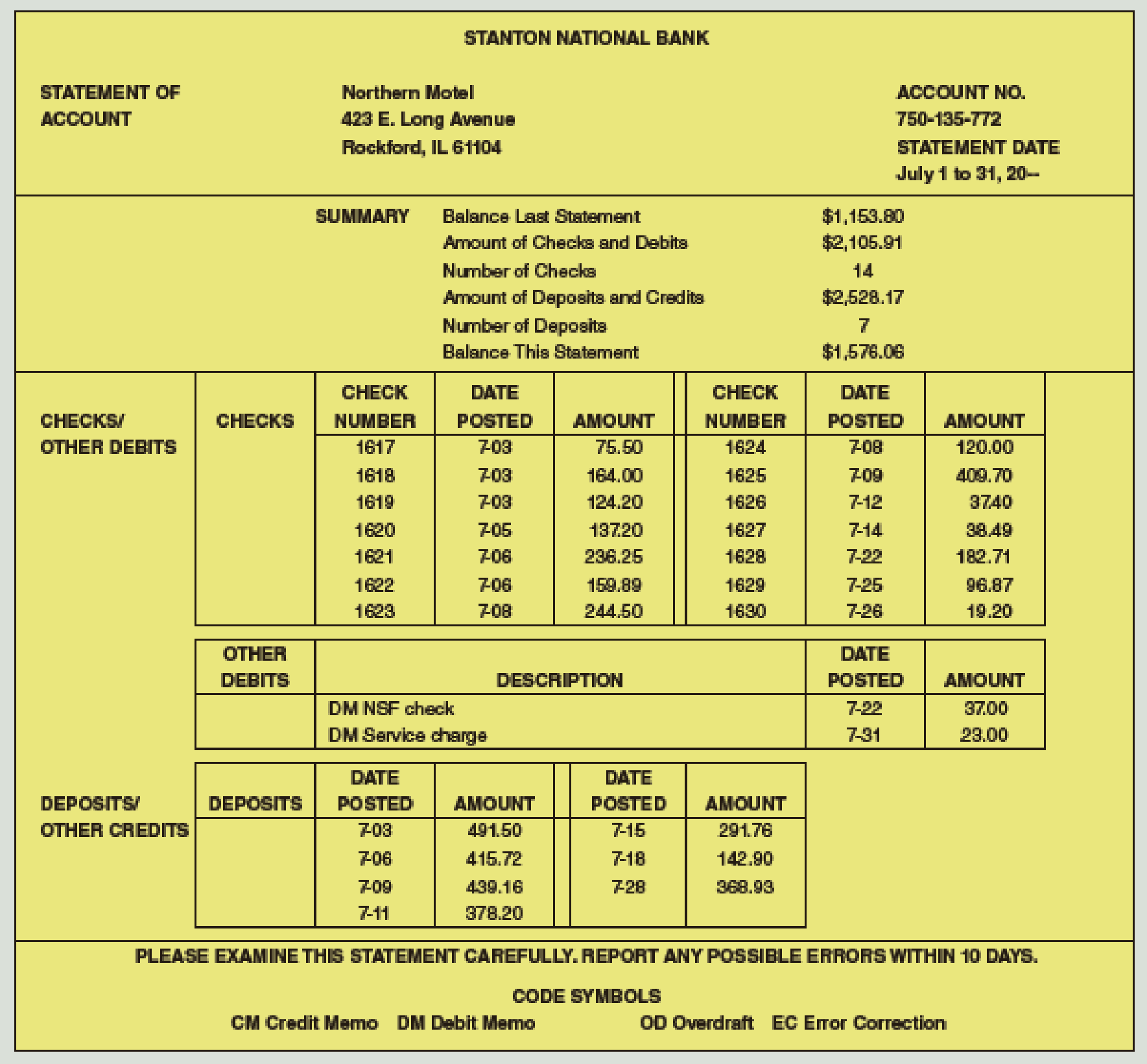 Chapter 6, Problem 4PB, On August 2, Northern Motel receives its bank statement (shown on the next page). The company