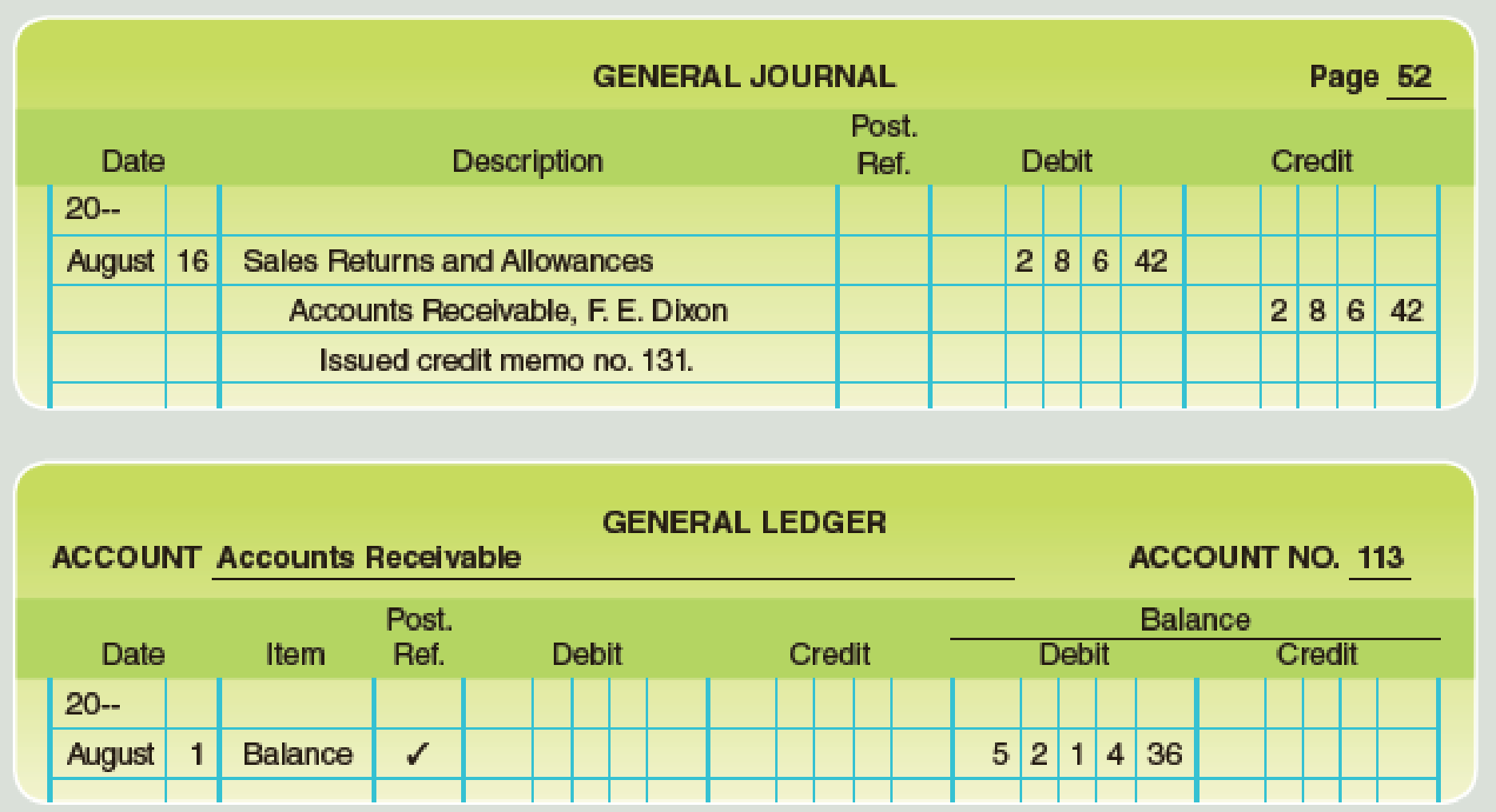 Chapter 9, Problem 2E, Post the following entry to the general ledger and subsidiary ledger. , example  1