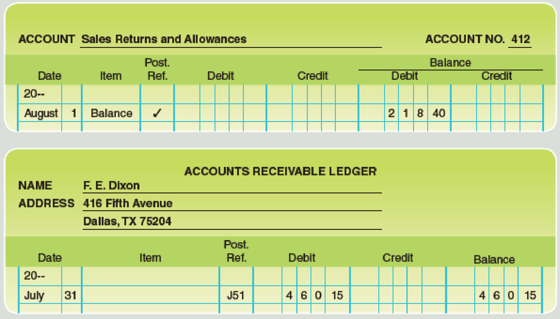 Chapter 9, Problem 2E, Post the following entry to the general ledger and subsidiary ledger. , example  2