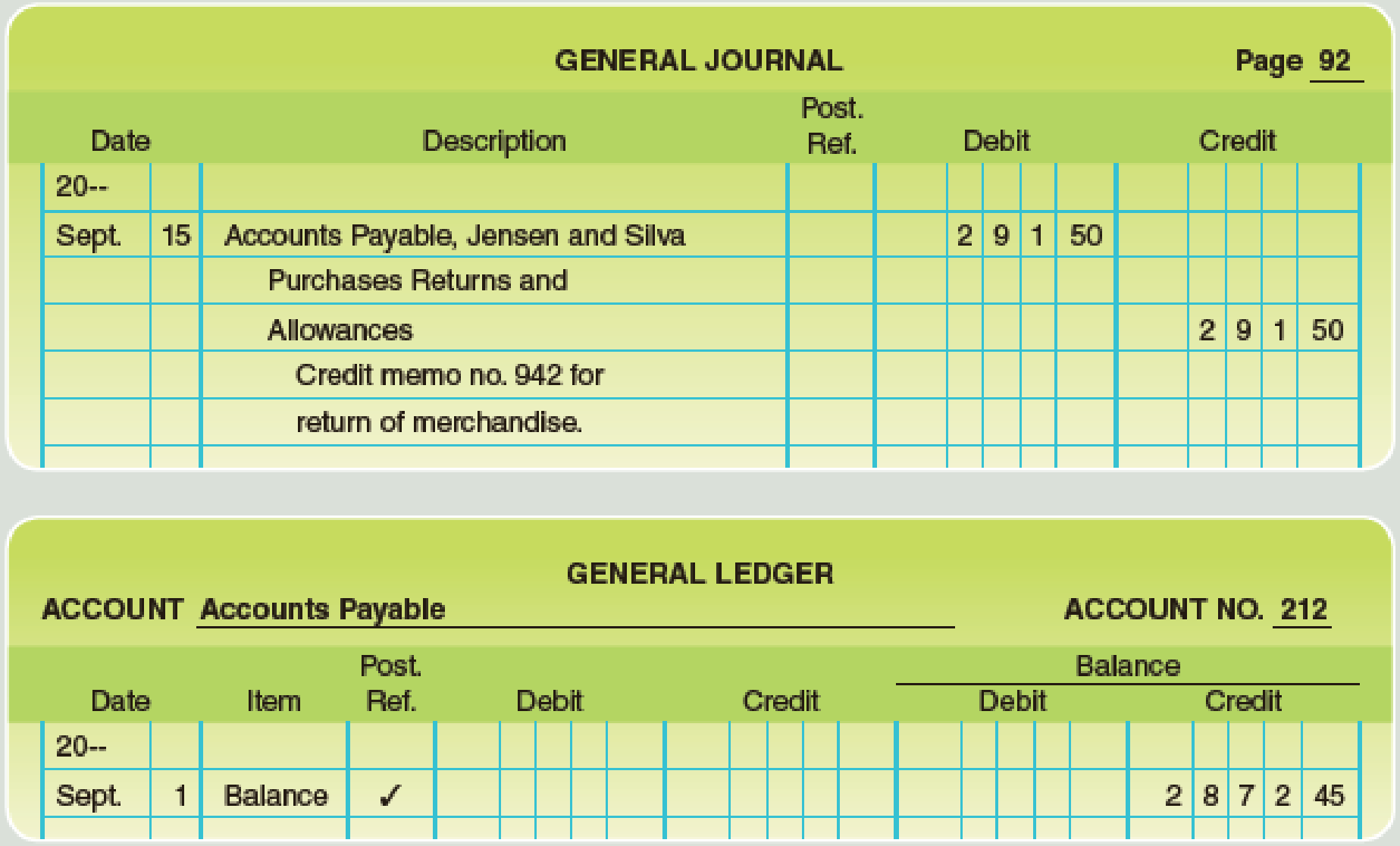 Chapter 9, Problem 5E, Post the following entry to the general ledger and the subsidiary ledger. , example  1
