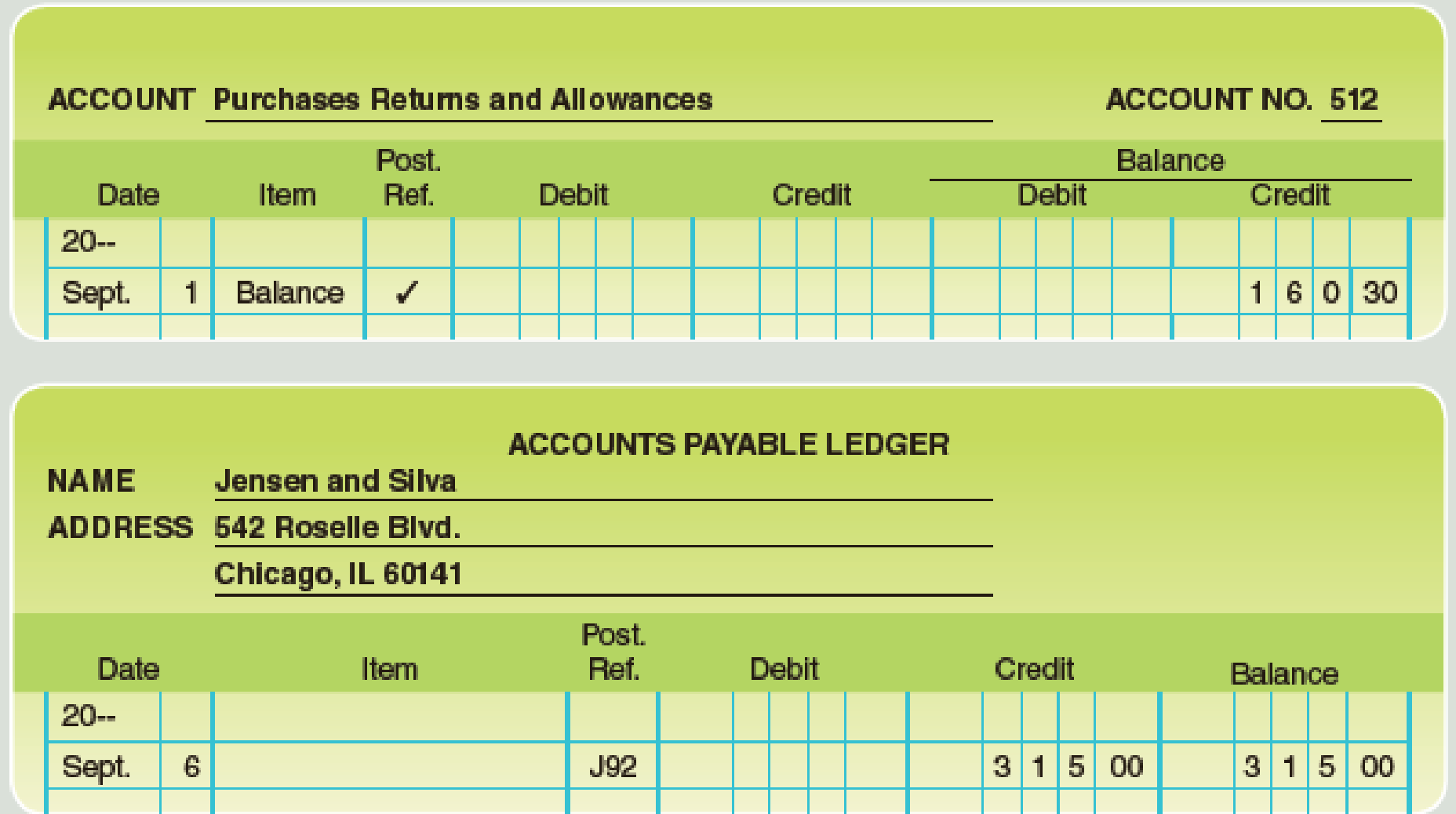 Chapter 9, Problem 5E, Post the following entry to the general ledger and the subsidiary ledger. , example  2