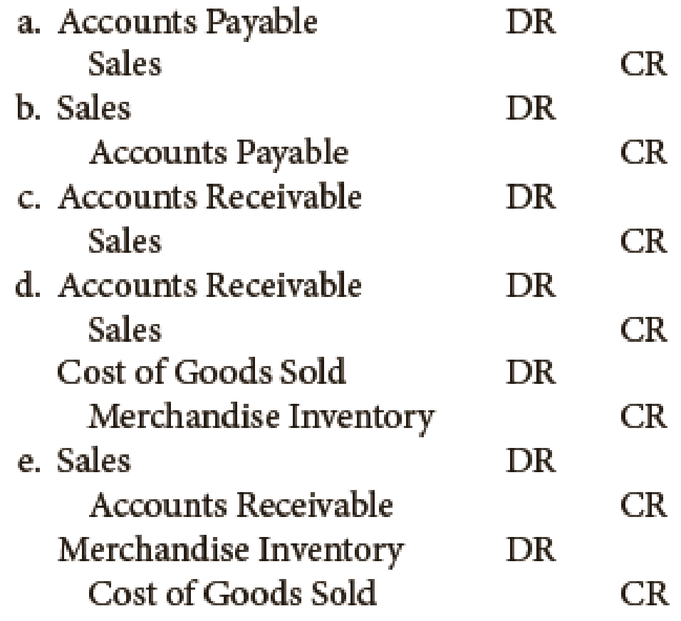 Chapter 9, Problem 9QY, Under the perpetual inventory system, how does the seller record sales made on account?