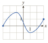Chapter 5.1, Problem 2E, In Exercises 112, locate and classify all extrema in each graph. (By classifying the extrema, we