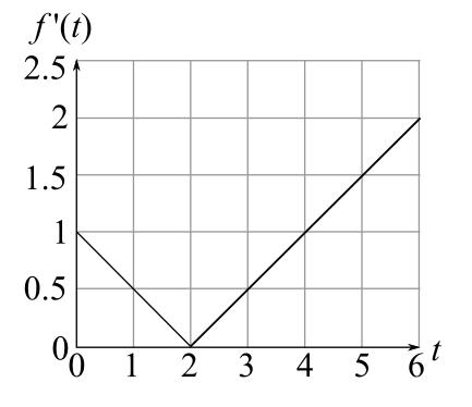 Applied Calculus, Chapter 6.3, Problem 30E