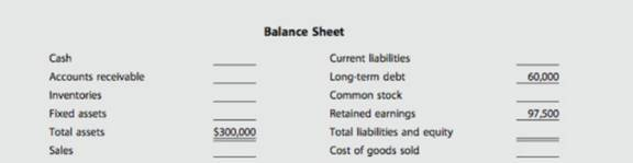 Chapter 4, Problem 22P, BALANCE SHEET ANALYSIS Complete the balance sheet and sales information using the following