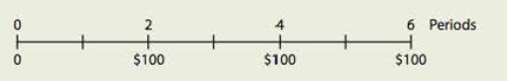 Chapter 5, Problem 42IC, TIME VALUE OF MONEY ANALYSIS You have applied for a job with a local bank. As part of its evaluation , example  3