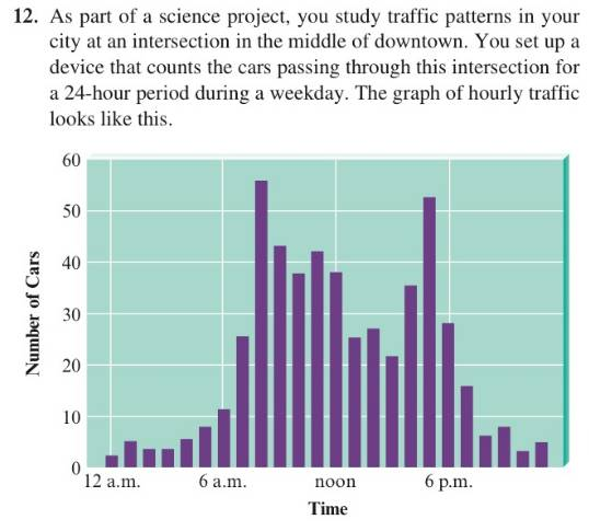 Chapter 1, Problem 12ALQ, As part of a science project, you study traffic patterns in your city at an intersection in the , example  2