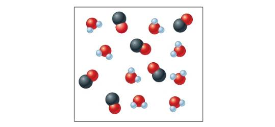 Chapter 17, Problem 84AP, . Consider the following reaction at some temperature: H2O(g)+CO(g)H2(g)+CO2(g)K=2.0 Some molecules