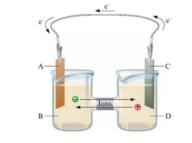Introductory Chemistry: A Foundation, Chapter 18, Problem 9ALQ