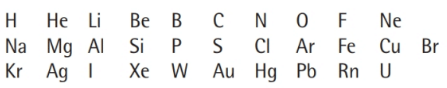 Chapter 3, Problem 5E, Use the periodic table to write the name and the atomic number of the element that corresponds to