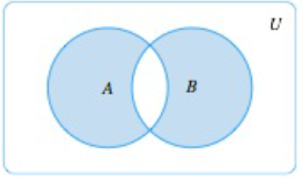 Chapter 6.1, Problem 27E, In Exercise 27-28, write an expression describing the shaded portions of the Venn diagram. a. b. , example  1