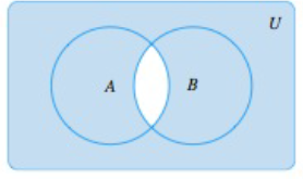 Chapter 6.1, Problem 27E, In Exercise 27-28, write an expression describing the shaded portions of the Venn diagram. a. b. , example  2