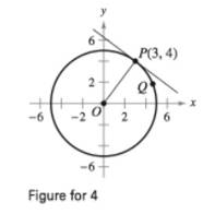 Chapter 2, Problem 4PS, Tangent Line Let P(3,4) be a point on the circle x2+y2=25 (see figure). (a) What is the slope of the