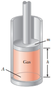 Chapter 19, Problem 19.64AP, A vertical cylinder of cross-sectional area A is fitted with a tight-fitting, frictionless piston of