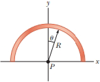Chapter 23, Problem 41AP, A line of positive charge is formed into a semicircle of radius R = 60.0 cm as shown in Figure