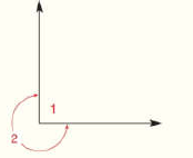 Chapter 1.CR, Problem 52CR, If m1=90, find the measure of reflex angle 2.
