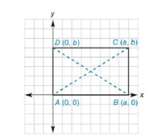 Chapter 10.1, Problem 30E, The rectangle whose vertices are A0, 0,Ba,0,Ca,b, and D0,b is shown. Use the Distance Formula to