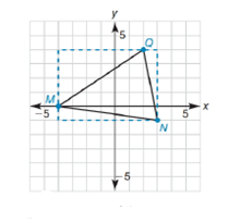 Chapter 10.1, Problem 33E, The triangle that has vertices at M-4,0,N3,-1,andQ2,4 has been boxed in, as shown. Find the area of