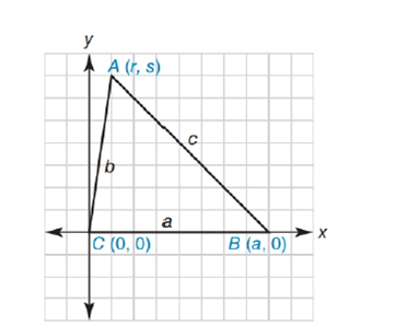 Chapter 10.4, Problem 34E, Complete an analytic proof of the following theorem: In a triangle that has sides of lengths a,b,