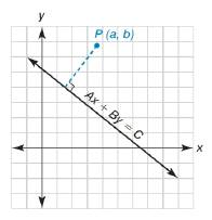 Chapter 10.5, Problem 47E, Describe the steps of the procedure that enables us to find the distance from a point Pa,b to the