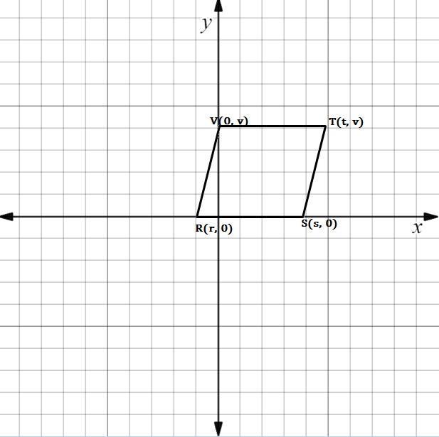 Chapter 10.CT, Problem 15CT, In the figure, we see that mRS-=mVT-=0. Find the equation that relates r,s,andt if it is known that