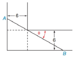 Chapter 11.2, Problem 40E, A ladder of length AB is carried horizontally through an L-shaped turn in a hallway. Show that the