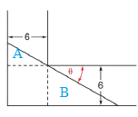 Elementary Geometry for College Students, Chapter 11.2, Problem 40E