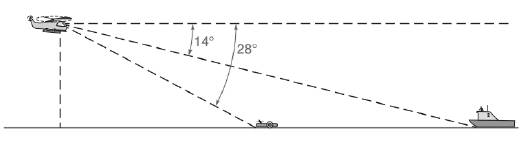 Chapter 11.3, Problem 44E, In Exercises 39 to 45, angle measures should be given to the nearest degree; distance should be