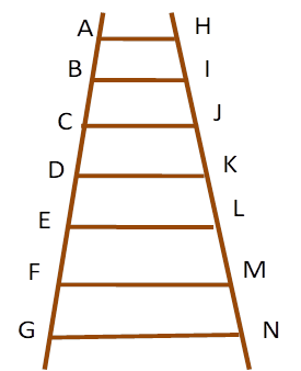 Chapter 4.4, Problem 38E, Successive steps on a ladder form isosceles trapezoids with the sides. AH = 2 ft and BI = 2.125 ft.