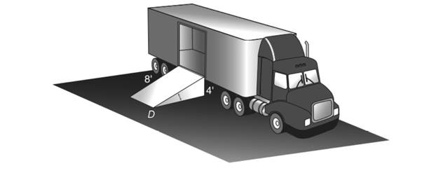 Chapter 5.5, Problem 24E, To unload groceries from a delivery truck at the Piggly Wiggly Market, an 8-ft ramp that rises 4 ft