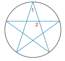 Chapter 6.2, Problem 29E, For the five-pointed star a regular pentagram inscribed in the circle, find the measure of 1and2.