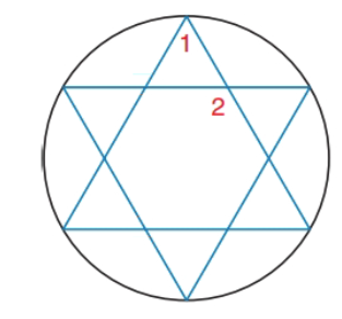 Chapter 6.2, Problem 30E, For the six-pointed star  a regular hexagram inscribed in the circle, find the measures of 1and2.