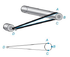 Chapter 6.3, Problem 33E, The cylindrical brush on a vacuum cleaner is powered by an electric motor. In the figure, the drive