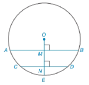 Chapter 6.4, Problem 37E, In O, chord AB chord CD. Radius OE is perpendicular to AB and CD at points M and N, respectively. If