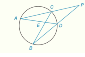 Chapter 6.CR, Problem 23CR, Given that CF is a tangent to the circle shown: