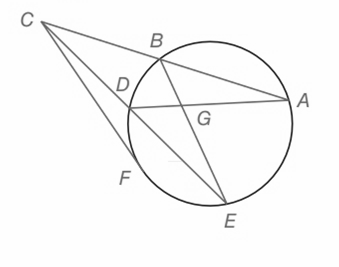 Chapter 6.CR, Problem 24CR, Given that CF is a tangent to the circle shown: