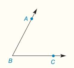 Chapter 7.CT, Problem 2CT, Draw and describe the locus of points in the plane that are equidistant from the sides of ABC.