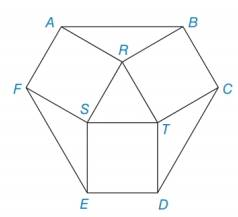 Chapter 8.3, Problem 41E, For equilateral  ARST, RT = 6. Squares and triangles on the sides of  RST determine hexagon ABCDEF.