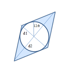 Chapter 8.4, Problem 25E, In exercises 23-26, find the exact areas of shaded region. d1=30 ft d2=40 ft Rhombus