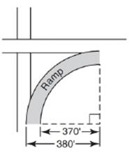 Chapter 8.5, Problem 43E, An exit ramp from one freeway to another freeway forms a 900 arc of a circle. The ramp is scheduled