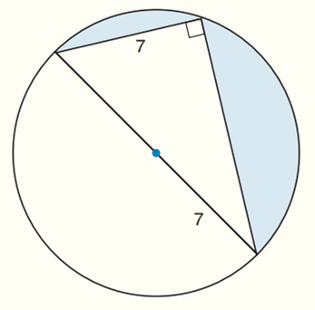 Chapter 8.CR, Problem 28CR, Find the exact areas of the shaded regions in Exercises 27 to 31.
