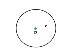 Chapter 8.CT, Problem 10CT, For the circle shown below, the length of the radius is 5 in. Find the exact: a Circumference b Area