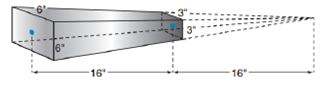 Chapter 9.2, Problem 35E, The exhaust chute on a wood chipper has the shape of a frustum of a pyramid. With dimensions as